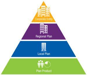 Business succession planning - Deloitte US