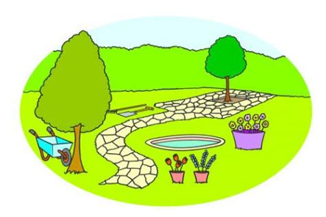 How to Design a Garden by Plant Height Better Homes